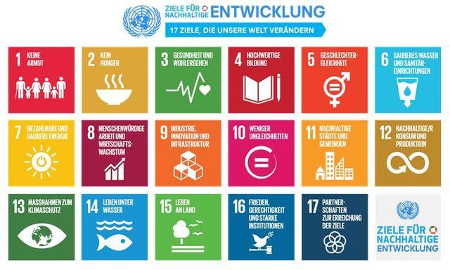Agenda 2030 - The United Nations Sustainable Development Goals